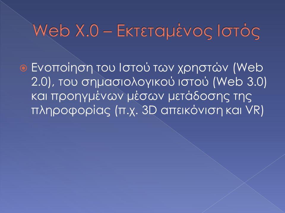  Ενοποίηση του Ιστού των χρηστών (Web 2.0), του σημασιολογικού ιστού (Web 3.0) και προηγμένων μέσων μετάδοσης της πληροφορίας (π.χ.