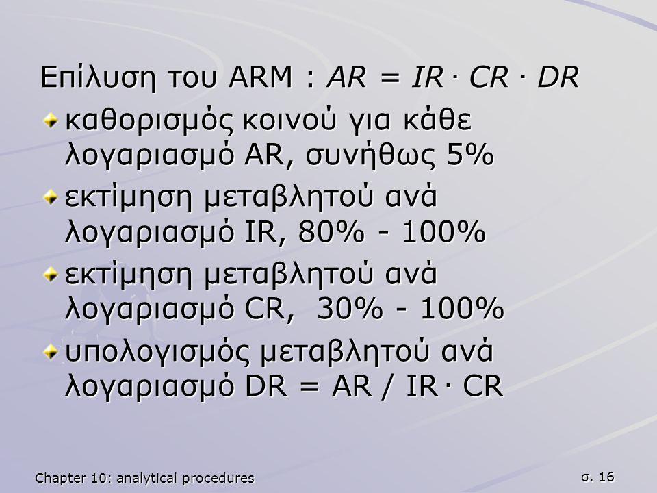 Chapter 10: analytical procedures σ. 16 Επίλυση του ARM : AR = IR.
