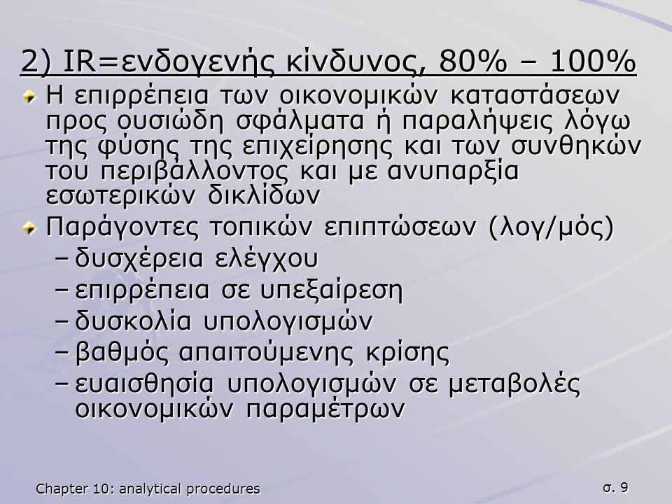 Chapter 10: analytical procedures σ. 9 2) IR=ενδογενής κίνδυνος, 80% – 100% H επιρρέπεια των οικονομικών καταστάσεων προς ουσιώδη σφάλματα ή παραλήψει