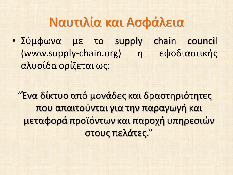 Ναυτιλία και Ασφάλεια supply chain council Σύμφωνα με το supply chain council (www.supply-chain.org) η εφοδιαστικής αλυσίδα ορίζεται ως: Ένα δίκτυο απ