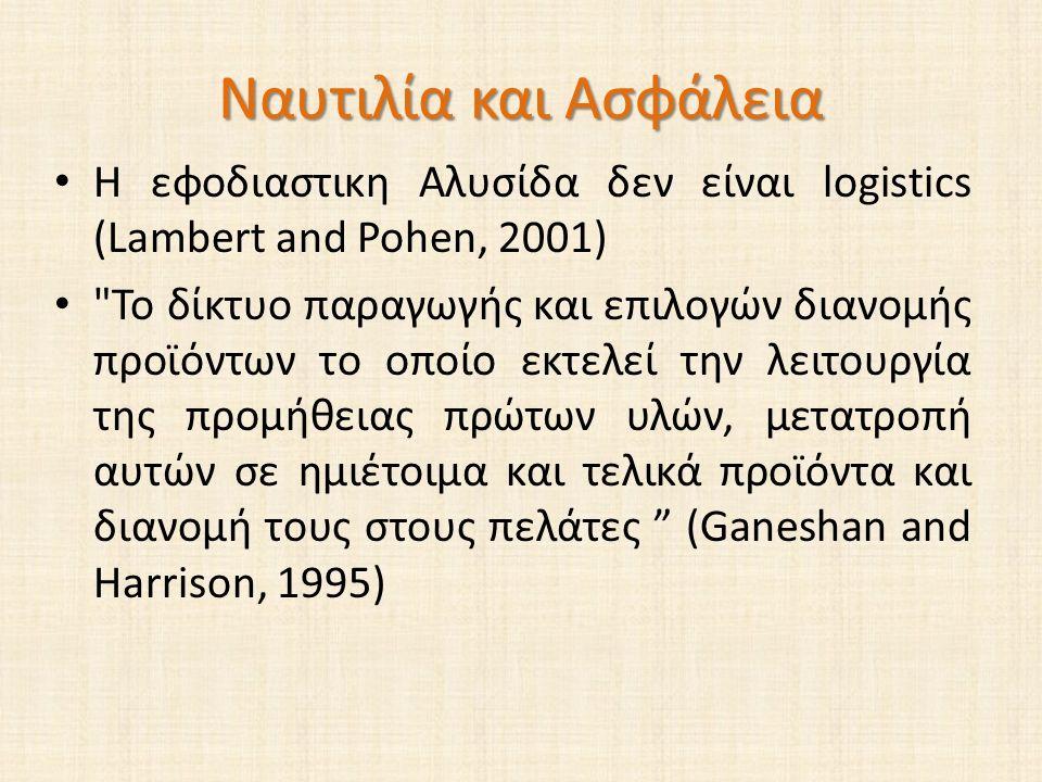 Ναυτιλία και Ασφάλεια Η εφοδιαστικη Αλυσίδα δεν είναι logistics (Lambert and Pohen, 2001)
