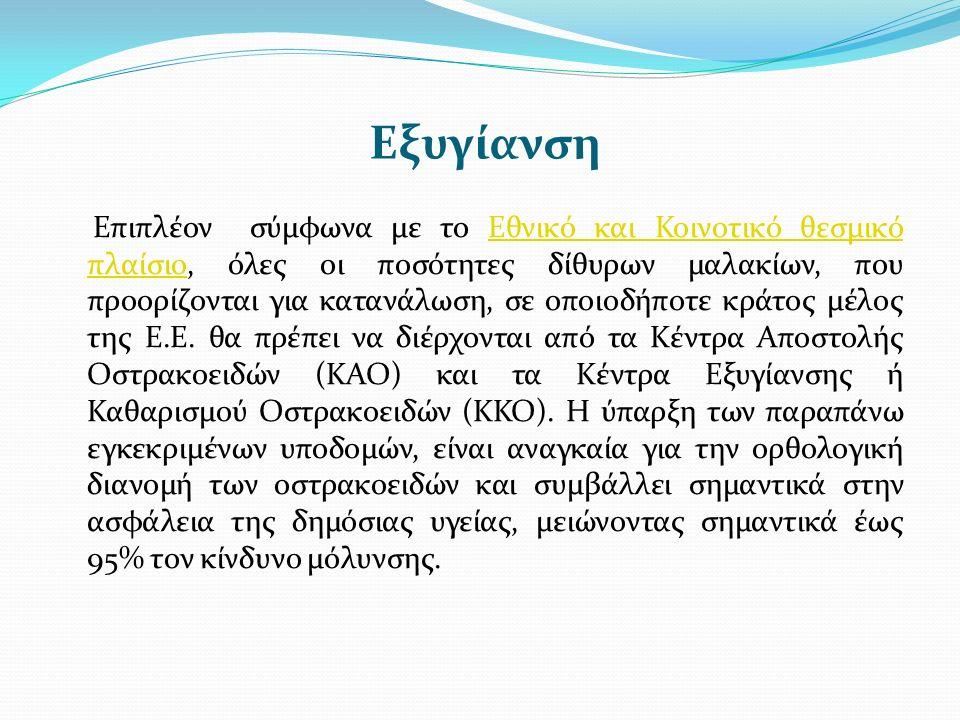 Εξυγίανση Επιπλέον σύμφωνα με το Εθνικό και Κοινοτικό θεσμικό πλαίσιο, όλες οι ποσότητες δίθυρων μαλακίων, που προορίζονται για κατανάλωση, σε οποιοδήποτε κράτος μέλος της Ε.Ε.