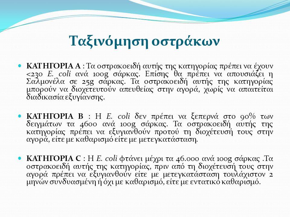 Ταξινόμηση οστράκων ΚΑΤΗΓΟΡΙΑ Α : Τα οστρακοειδή αυτής της κατηγορίας πρέπει να έχουν <230 E.