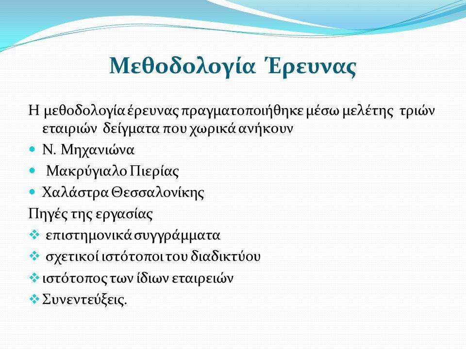Μεθοδολογία Έρευνας Η μεθοδολογία έρευνας πραγματοποιήθηκε μέσω μελέτης τριών εταιριών δείγματα που χωρικά ανήκουν Ν.