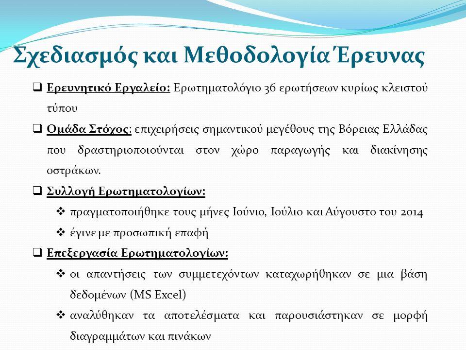 Σχεδιασμός και Μεθοδολογία Έρευνας  Ερευνητικό Εργαλείο: Ερωτηματολόγιο 36 ερωτήσεων κυρίως κλειστού τύπου  Ομάδα Στόχος: επιχειρήσεις σημαντικού μεγέθους της Βόρειας Ελλάδας που δραστηριοποιούνται στον χώρο παραγωγής και διακίνησης οστράκων.