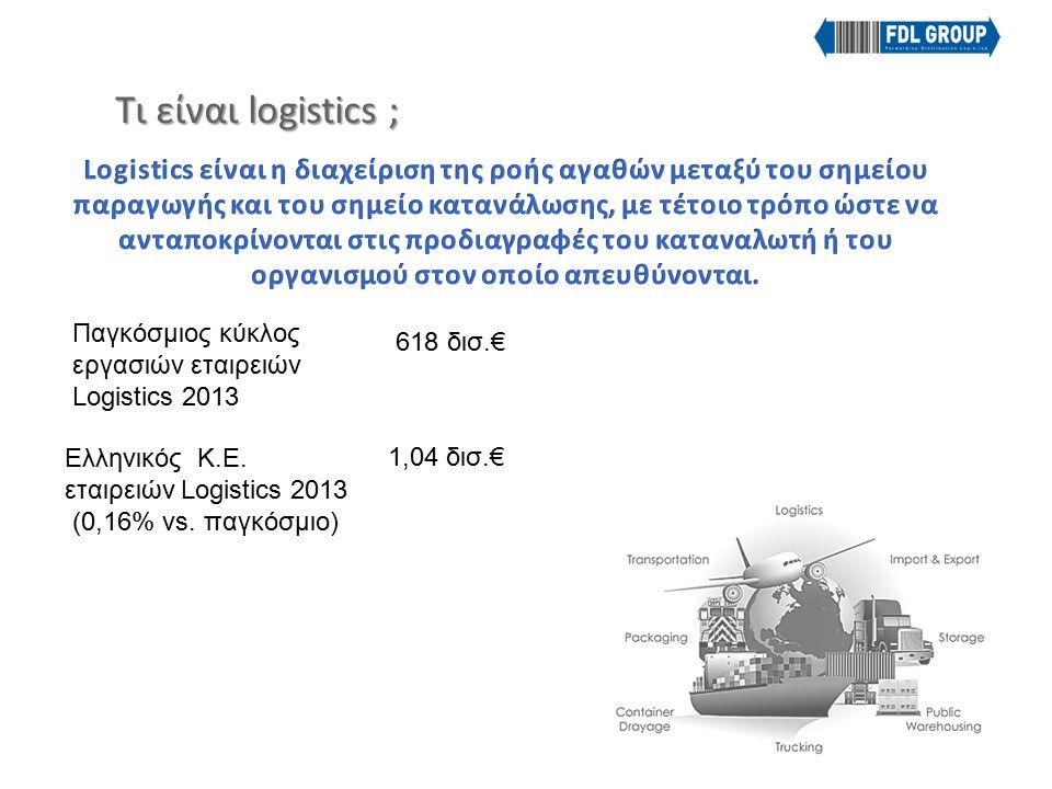 2 Τι είναι logistics ; Παγκόσμιος κύκλος εργασιών εταιρειών Logistics 2013 Ελληνικός Κ.Ε.
