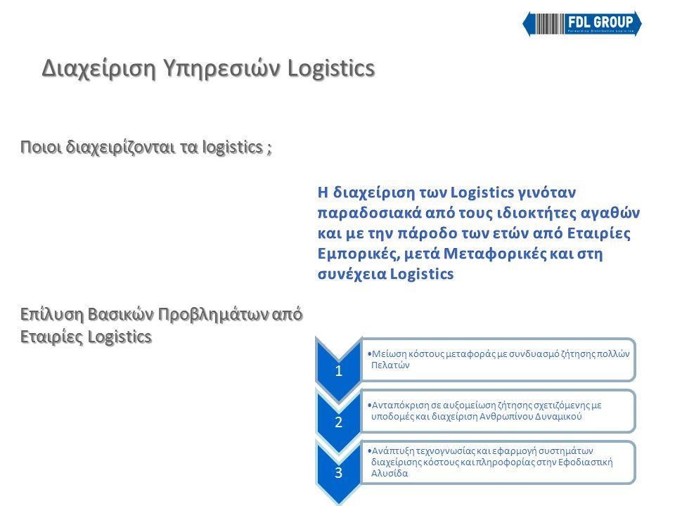 Διαχείριση Υπηρεσιών Logistics Ποιοι διαχειρίζονται τα logistics ; 1 Μείωση κόστους μεταφοράς με συνδυασμό ζήτησης πολλών Πελατών 2 Ανταπόκριση σε αυξομείωση ζήτησης σχετιζόμενης με υποδομές και διαχείριση Ανθρωπίνου Δυναμικού 3 Ανάπτυξη τεχνογνωσίας και εφαρμογή συστημάτων διαχείρισης κόστους και πληροφορίας στην Εφοδιαστική Αλυσίδα Επίλυση Βασικών Προβλημάτων από Εταιρίες Logistics
