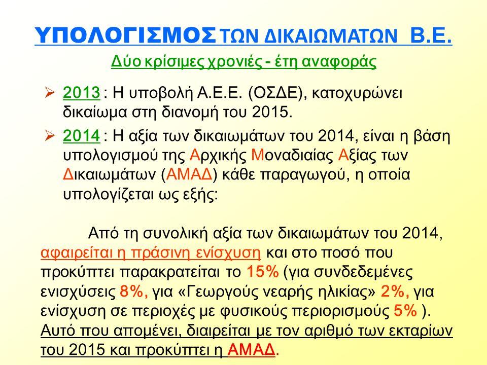 ΥΠΟΛΟΓΙΣΜΟΣ ΤΩΝ ΔΙΚΑΙΩΜΑΤΩΝ Β.Ε. Δύο κρίσιμες χρονιές - έτη αναφοράς  2013 : Η υποβολή Α.Ε.Ε. (ΟΣΔΕ), κατοχυρώνει δικαίωμα στη διανομή του 2015.  20