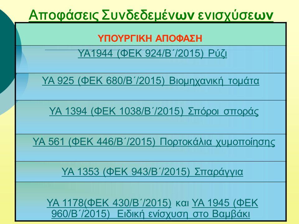 Αποφάσεις Συνδεδεμέν ων ενισχύσε ων ΥΠΟΥΡΓΙΚΗ ΑΠΟΦΑΣΗ ΥΑ1944 (ΦΕΚ 924/Β΄/2015) Ρύζι ΥΑ 925 (ΦΕΚ 680/Β΄/2015) Βιομηχανική τομάτα YA 1394 (ΦΕΚ 1038/Β΄/2