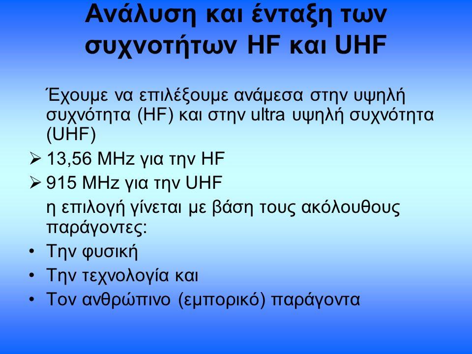 Ανάλυση και ένταξη των συχνοτήτων HF και UHF Έχουμε να επιλέξουμε ανάμεσα στην υψηλή συχνότητα (HF) και στην ultra υψηλή συχνότητα (UHF)  13,56 MHz γ
