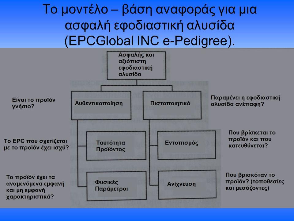 Το μοντέλο – βάση αναφοράς για μια ασφαλή εφοδιαστική αλυσίδα (EPCGlobal INC e-Pedigree).