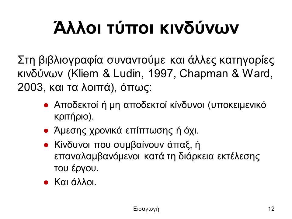 Άλλοι τύποι κινδύνων Στη βιβλιογραφία συναντούμε και άλλες κατηγορίες κινδύνων (Kliem & Ludin, 1997, Chapman & Ward, 2003, και τα λοιπά), όπως: ●Αποδε