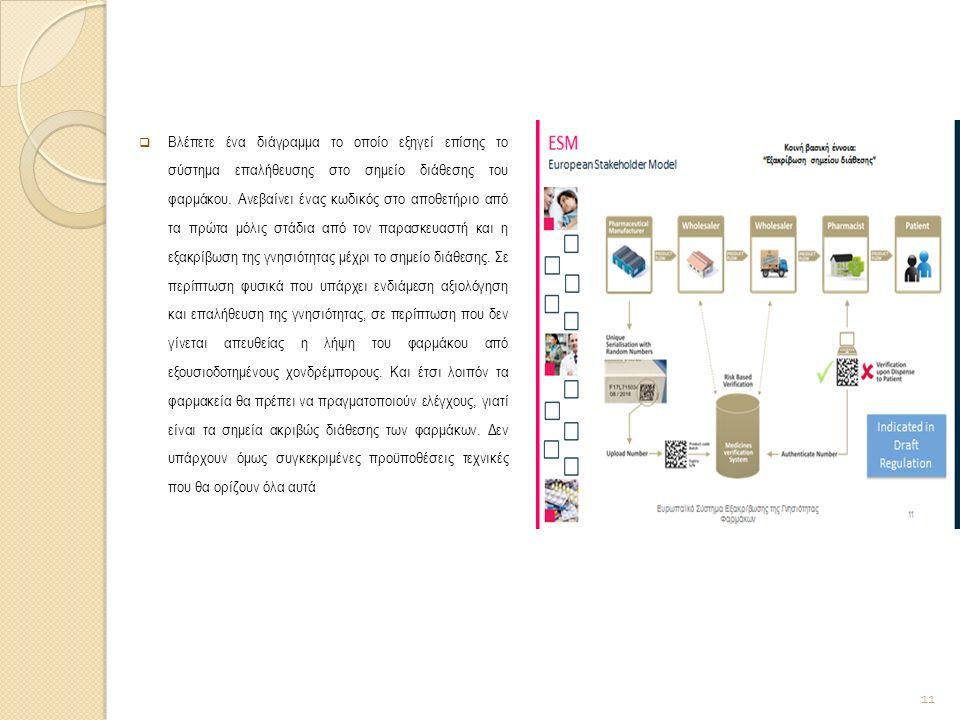  Βλέπετε ένα διάγραμμα το οποίο εξηγεί επίσης το σύστημα επαλήθευσης στο σημείο διάθεσης του φαρμάκου. Ανεβαίνει ένας κωδικός στο αποθετήριο από τα π