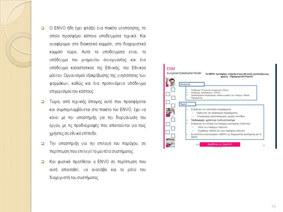  Ο ENVO ήδη έχει φτιάξει ένα πακέτο υλοποίησης, το οποίο προσφέρει κάποια υποδείγματα τεχνικά. Και αναφέρομαι στο διοικητικό κομμάτι, στο διαχειριστι
