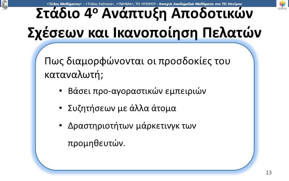 1313 -,, ΤΕΙ ΗΠΕΙΡΟΥ - Ανοιχτά Ακαδημαϊκά Μαθήματα στο ΤΕΙ Ηπείρου Στάδιο 4 ο Ανάπτυξη Αποδοτικών Σχέσεων και Ικανοποίηση Πελατών 13 Πως διαμορφώνονται οι προσδοκίες του καταναλωτή; Βάσει προ-αγοραστικών εμπειριών Συζητήσεων με άλλα άτομα Δραστηριοτήτων μάρκετινγκ των προμηθευτών.