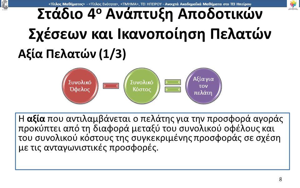 8 -,, ΤΕΙ ΗΠΕΙΡΟΥ - Ανοιχτά Ακαδημαϊκά Μαθήματα στο ΤΕΙ Ηπείρου Στάδιο 4 ο Ανάπτυξη Αποδοτικών Σχέσεων και Ικανοποίηση Πελατών Αξία Πελατών (1/3) 8 Συνολικό Όφελος Συνολικό Κόστος Αξία για τον πελάτη Η αξία που αντιλαμβάνεται ο πελάτης για την προσφορά αγοράς προκύπτει από τη διαφορά μεταξύ του συνολικού οφέλους και του συνολικού κόστους της συγκεκριμένης προσφοράς σε σχέση με τις ανταγωνιστικές προσφορές.