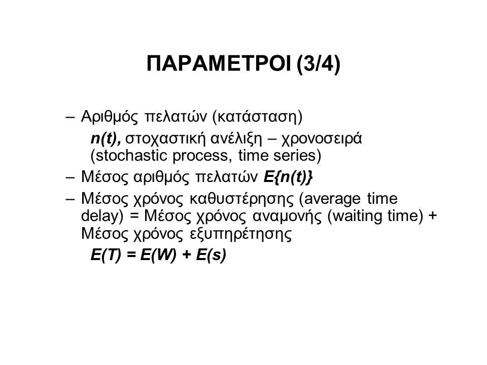 ΠΑΡΑΜΕΤΡΟΙ (3/4) –Αριθμός πελατών (κατάσταση) n(t), στοχαστική ανέλιξη – χρονοσειρά (stochastic process, time series) –Μέσος αριθμός πελατών Ε{n(t)} –Μέσος χρόνος καθυστέρησης (average time delay) = Μέσος χρόνος αναμονής (waiting time) + Μέσος χρόνος εξυπηρέτησης E(T) = E(W) + E(s)