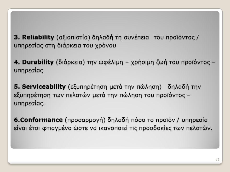 3.Reliability (αξιοπιστία) δηλαδή τη συνέπεια του προϊόντος / υπηρεσίας στη διάρκεια του χρόνου 4.