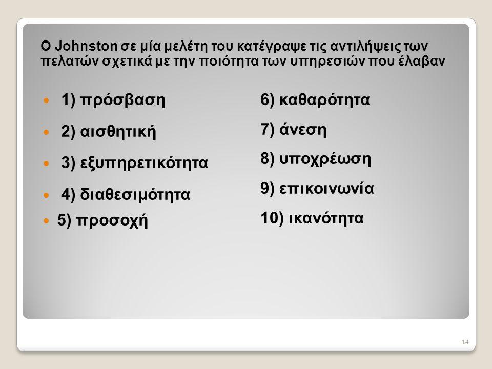 Ο Johnston σε μία μελέτη του κατέγραψε τις αντιλήψεις των πελατών σχετικά με την ποιότητα των υπηρεσιών που έλαβαν 1) πρόσβαση 2) αισθητική 3) εξυπηρετικότητα 4) διαθεσιμότητα 5) προσοχή 6) καθαρότητα 7) άνεση 8) υποχρέωση 9) επικοινωνία 10) ικανότητα 14