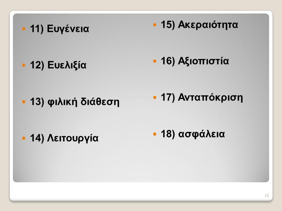 11) Ευγένεια 12) Ευελιξία 13) φιλική διάθεση 14) Λειτουργία 15) Ακεραιότητα 16) Αξιοπιστία 17) Ανταπόκριση 18) ασφάλεια 15