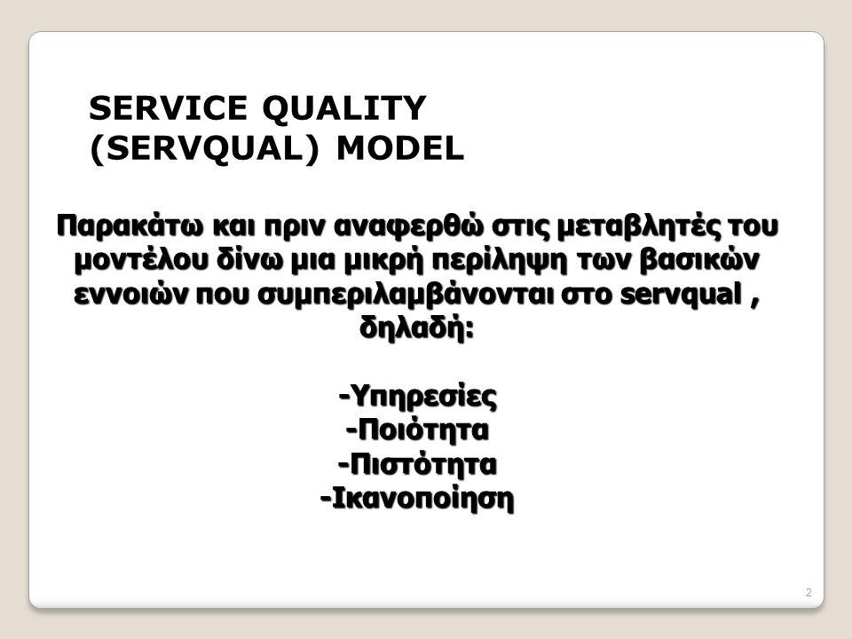 2 SERVICE QUALITY (SERVQUAL) MODEL Παρακάτω και πριν αναφερθώ στις μεταβλητές του μοντέλου δίνω μια μικρή περίληψη των βασικών εννοιών που συμπεριλαμβάνονται στο servqual, δηλαδή: -Υπηρεσίες -Ποιότητα -Πιστότητα -Ικανοποίηση