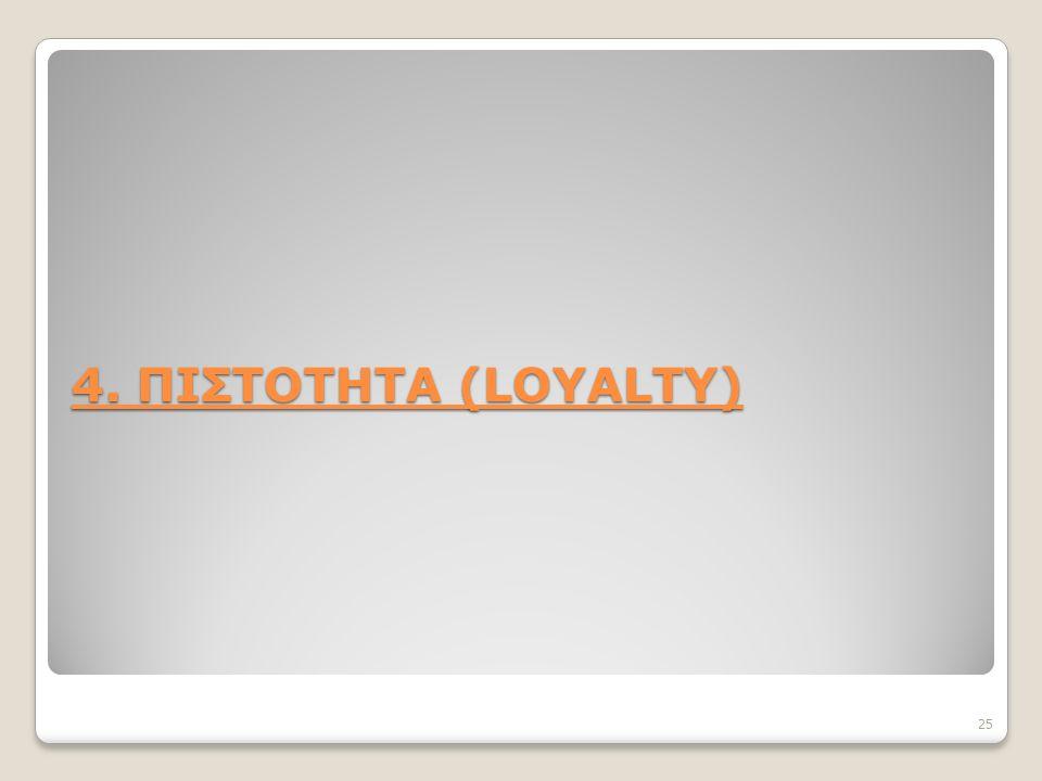 4. ΠΙΣΤΟΤΗΤΑ (LOYALTY) 25