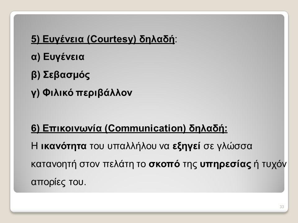 33 5) Ευγένεια (Courtesy) δηλαδή: α) Ευγένεια β) Σεβασμός γ) Φιλικό περιβάλλον 6) Επικοινωνία (Communication) δηλαδή: Η ικανότητα του υπαλλήλου να εξηγεί σε γλώσσα κατανοητή στον πελάτη το σκοπό της υπηρεσίας ή τυχόν απορίες του.