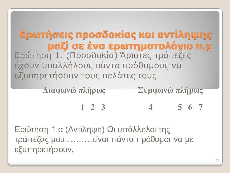 Ερωτήσεις προσδοκίας και αντίληψης μαζί σε ένα ερωτηματολόγιο π.χ Ερώτηση 1.