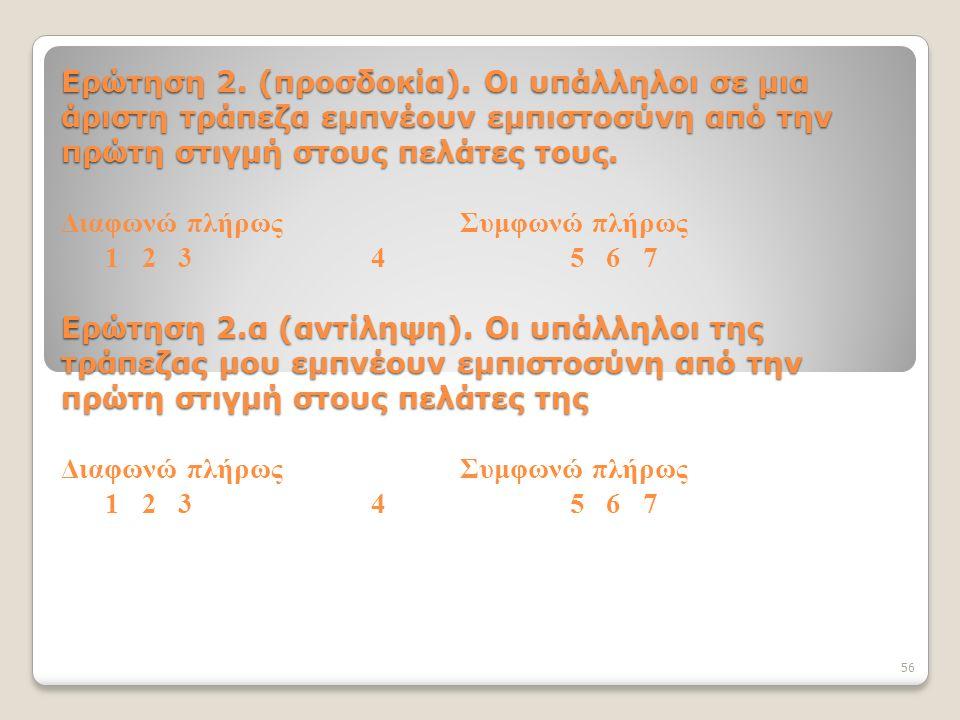 Ερώτηση 2. (προσδοκία).