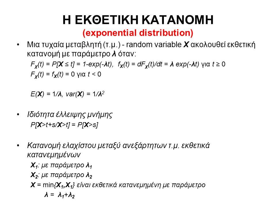 Η ΕΚΘΕΤΙΚΗ ΚΑΤΑΝΟΜΗ (exponential distribution) Μια τυχαία μεταβλητή (τ.μ.) - random variable Χ ακολουθεί εκθετική κατανομή με παράμετρο λ όταν: F χ (t) = P[X ≤ t] = 1-exp(-λt), f Χ (t) = dF χ (t)/dt = λ exp(-λt) για t ≥ 0 F χ (t) = f Χ (t) = 0 για t < 0 E(Χ) = 1/λ, var(Χ) = 1/λ 2 Ιδιότητα έλλειψης μνήμης P[X>t+s/X>t] = P[X>s] Κατανομή ελαχίστου μεταξύ ανεξάρτητων τ.μ.