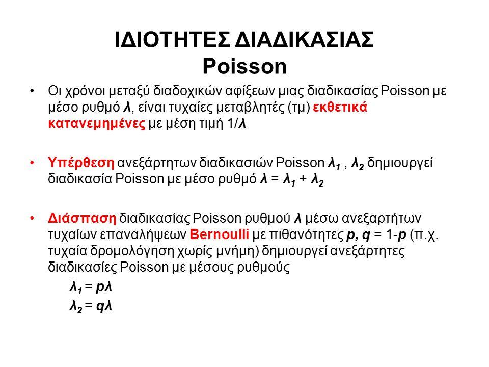 ΙΔΙΟΤΗΤΕΣ ΔΙΑΔΙΚΑΣΙΑΣ Poisson Οι χρόνοι μεταξύ διαδοχικών αφίξεων μιας διαδικασίας Poisson με μέσο ρυθμό λ, είναι τυχαίες μεταβλητές (τμ) εκθετικά κατανεμημένες με μέση τιμή 1/λ Υπέρθεση ανεξάρτητων διαδικασιών Poisson λ 1, λ 2 δημιουργεί διαδικασία Poisson με μέσο ρυθμό λ = λ 1 + λ 2 Διάσπαση διαδικασίας Poisson ρυθμού λ μέσω ανεξαρτήτων τυχαίων επαναλήψεων Bernoulli με πιθανότητες p, q = 1-p (π.χ.