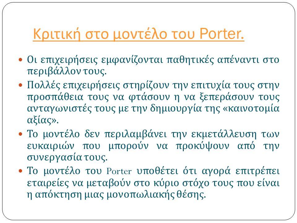 Κριτική στο μοντέλο του Porter.