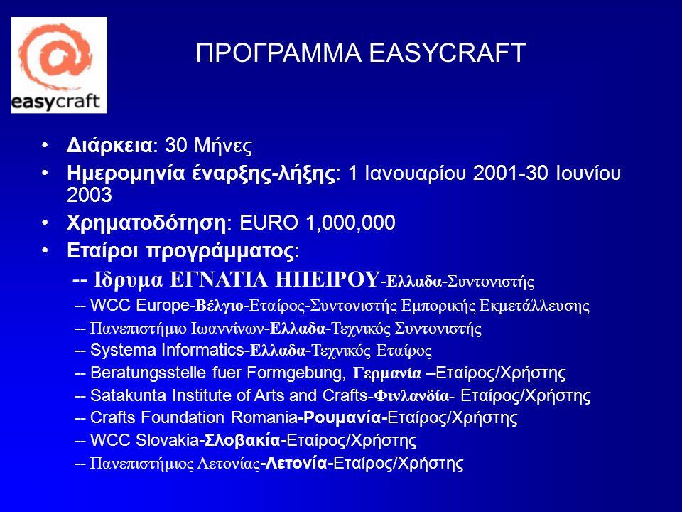 ΠΡΟΓΡΑΜΜΑ EASYCRAFT Διάρκεια: 30 Μήνες Ημερομηνία έναρξης-λήξης: 1 Ιανουαρίου 2001-30 Ιουνίου 2003 Χρηματοδότηση: EURO 1,000,000 Εταίροι προγράμματος: -- Ιδρυμα ΕΓΝΑΤΙΑ ΗΠΕΙΡΟΥ - Ελλαδα - Συντονιστής -- WCC Europe- Βέλγιο - Εταίρος-Συντονιστής Εμπορικής Εκμετάλλευσης -- Πανεπιστήμιο Ιωαννίνων - Ελλαδα - Τεχνικός Συντονιστής -- Systema Informatics- Ελλαδα - Τεχνικός Εταίρος -- Beratungsstelle fuer Formgebung, Γερμανία –Εταίρος/Χρήστης -- Satakunta Institute of Arts and Crafts -Φινλανδία- Εταίρος/Χρήστης -- Crafts Foundation Romania-Ρουμανία-Εταίρος/Χρήστης -- WCC Slovakia-Σλοβακία-Εταίρος/Χρήστης -- Πανεπιστήμιος Λετονίας -Λετονία-Εταίρος/Χρήστης