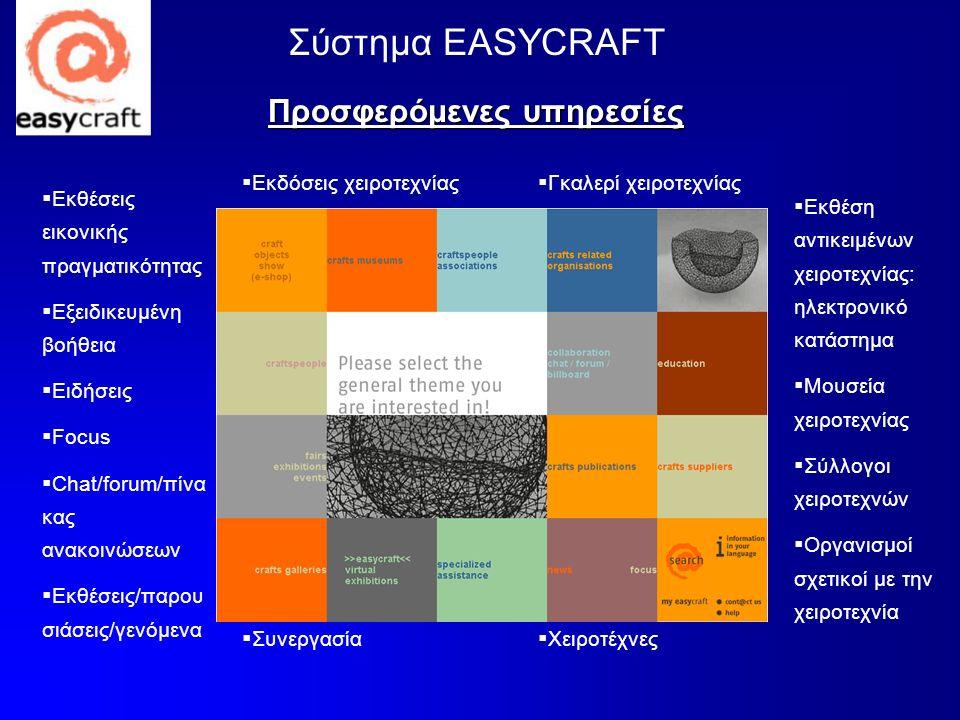 Προσφερόμενες υπηρεσίες Σύστημα EASYCRAFT Προσφερόμενες υπηρεσίες  Εκθέση αντικειμένων χειροτεχνίας: ηλεκτρονικό κατάστημα  Μουσεία χειροτεχνίας  Σύλλογοι χειροτεχνών  Οργανισμοί σχετικοί με την χειροτεχνία  Εκθέσεις εικονικής πραγματικότητας  Εξειδικευμένη βοήθεια  Ειδήσεις  Focus  Chat/forum/πίνα κας ανακοινώσεων  Εκθέσεις/παρου σιάσεις/γενόμενα  Εκδόσεις χειροτεχνίας  Γκαλερί χειροτεχνίας  Συνεργασία  Χειροτέχνες