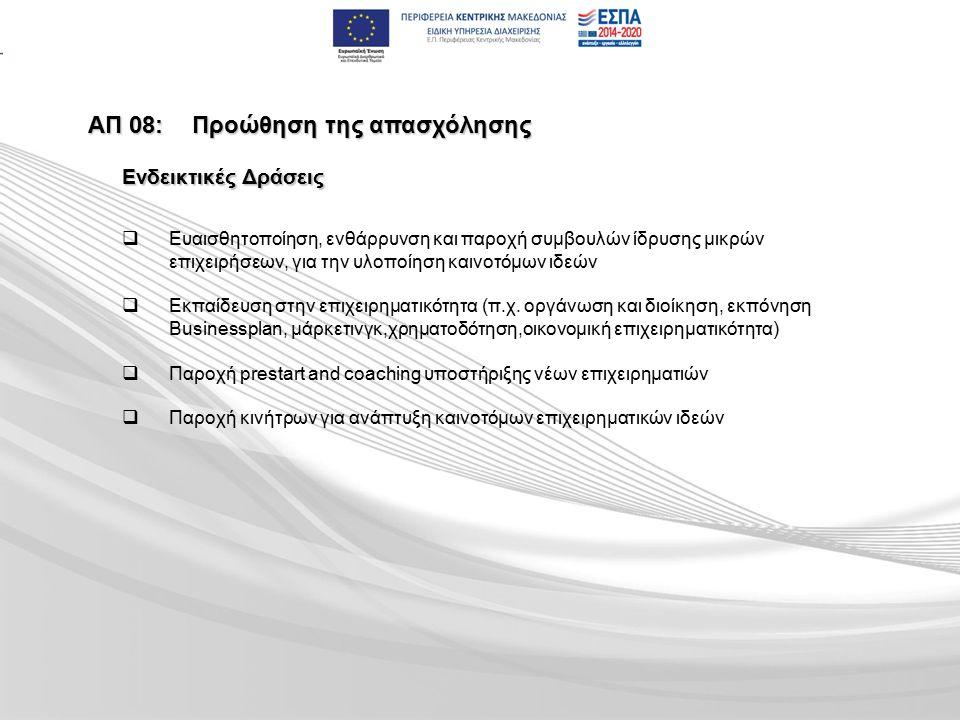 ΑΠ 08:Προώθηση της απασχόλησης   Ευαισθητοποίηση, ενθάρρυνση και παροχή συμβουλών ίδρυσης μικρών επιχειρήσεων, για την υλοποίηση καινοτόμων ιδεών   Εκπαίδευση στην επιχειρηματικότητα (π.χ.
