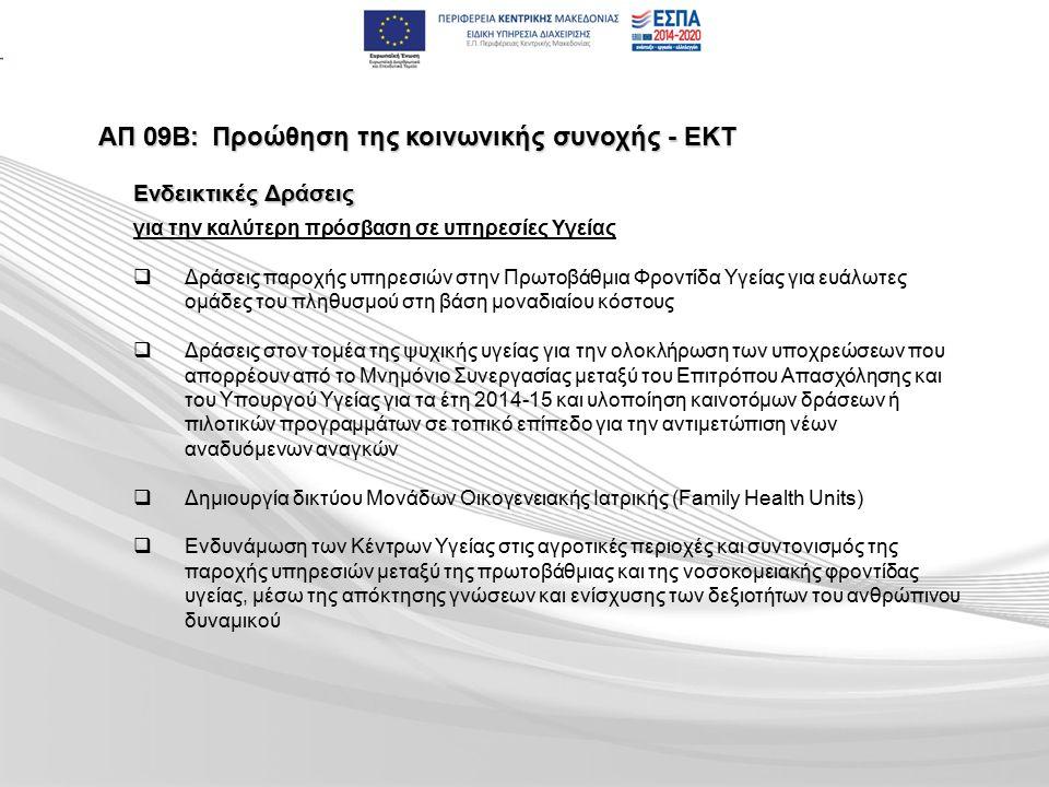 ΑΠ 09Β:Προώθηση της κοινωνικής συνοχής - ΕΚΤ για την καλύτερη πρόσβαση σε υπηρεσίες Υγείας   Δράσεις παροχής υπηρεσιών στην Πρωτοβάθμια Φροντίδα Υγείας για ευάλωτες ομάδες του πληθυσμού στη βάση μοναδιαίου κόστους   Δράσεις στον τομέα της ψυχικής υγείας για την ολοκλήρωση των υποχρεώσεων που απορρέουν από το Μνημόνιο Συνεργασίας μεταξύ του Επιτρόπου Απασχόλησης και του Υπουργού Υγείας για τα έτη 2014-15 και υλοποίηση καινοτόμων δράσεων ή πιλοτικών προγραμμάτων σε τοπικό επίπεδο για την αντιμετώπιση νέων αναδυόμενων αναγκών   Δημιουργία δικτύου Μονάδων Οικογενειακής Ιατρικής (Family Health Units)   Ενδυνάμωση των Κέντρων Υγείας στις αγροτικές περιοχές και συντονισμός της παροχής υπηρεσιών μεταξύ της πρωτοβάθμιας και της νοσοκομειακής φροντίδας υγείας, μέσω της απόκτησης γνώσεων και ενίσχυσης των δεξιοτήτων του ανθρώπινου δυναμικού Ενδεικτικές Δράσεις