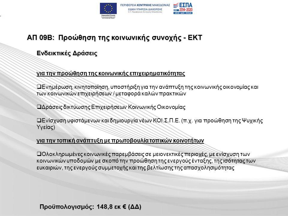 ΑΠ 09Β:Προώθηση της κοινωνικής συνοχής - ΕΚΤ για την προώθηση της κοινωνικής επιχειρηματικότητας   Ενημέρωση, κινητοποίηση, υποστήριξη για την ανάπτυξη της κοινωνικής οικονομίας και των κοινωνικών επιχειρήσεων / μεταφορά καλών πρακτικών   Δράσεις δικτύωσης Επιχειρήσεων Κοινωνικής Οικονομίας   Ενίσχυση υφιστάμενων και δημιουργία νέων ΚΟΙ.Σ.Π.Ε.