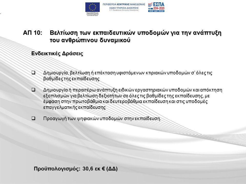 ΑΠ 10:Βελτίωση των εκπαιδευτικών υποδομών για την ανάπτυξη του ανθρώπινου δυναμικού Προϋπολογισμός: 30,6 εκ € (ΔΔ)   Δημιουργία, βελτίωση ή επέκταση υφιστάμενων κτιριακών υποδομών σ' όλες τις βαθμίδες της εκπαίδευσης   Δημιουργία ή περαιτέρω ανάπτυξη ειδικών εργαστηριακών υποδομών και απόκτηση εξοπλισμών για βελτίωση δεξιοτήτων σε όλες τις βαθμίδες της εκπαίδευσης, με έμφαση στην πρωτοβάθμια και δευτεροβάθμια εκπαίδευση και στις υποδομές επαγγελματικής εκπαίδευσης   Προαγωγή των ψηφιακών υποδομών στην εκπαίδευση.