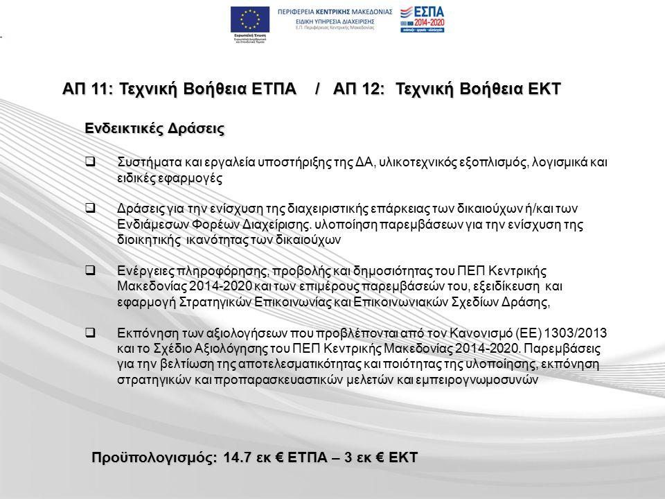 ΑΠ 11: Τεχνική Βοήθεια ΕΤΠΑ / ΑΠ 12:Τεχνική Βοήθεια ΕΚΤ Προϋπολογισμός: 14.7 εκ € ΕΤΠΑ – 3 εκ € ΕΚΤ   Συστήματα και εργαλεία υποστήριξης της ΔΑ, υλικοτεχνικός εξοπλισμός, λογισμικά και ειδικές εφαρμογές   Δράσεις για την ενίσχυση της διαχειριστικής επάρκειας των δικαιούχων ή/και των Ενδιάμεσων Φορέων Διαχείρισης.