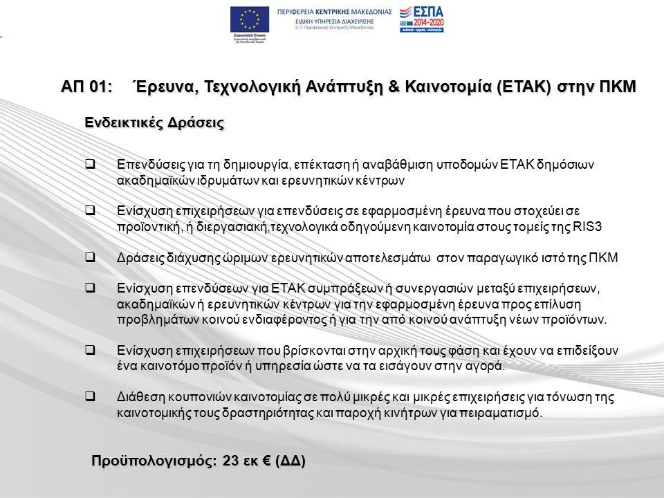 ΑΠ 01:Έρευνα, Τεχνολογική Ανάπτυξη & Καινοτομία (ΕΤΑΚ) στην ΠΚΜ   Επενδύσεις για τη δημιουργία, επέκταση ή αναβάθμιση υποδομών ΕΤΑΚ δημόσιων ακαδημαϊκών ιδρυμάτων και ερευνητικών κέντρων   Ενίσχυση επιχειρήσεων για επενδύσεις σε εφαρμοσμένη έρευνα που στοχεύει σε προϊoντική, ή διεργασιακή,τεχνολογικά οδηγούμενη καινοτομία στους τομείς της RIS3   Δράσεις διάχυσης ώριμων ερευνητικών αποτελεσμάτω στον παραγωγικό ιστό της ΠΚΜ   Ενίσχυση επενδύσεων για ΕΤΑΚ συμπράξεων ή συνεργασιών μεταξύ επιχειρήσεων, ακαδημαϊκών ή ερευνητικών κέντρων για την εφαρμοσμένη έρευνα προς επίλυση προβλημάτων κοινού ενδιαφέροντος ή για την από κοινού ανάπτυξη νέων προϊόντων.