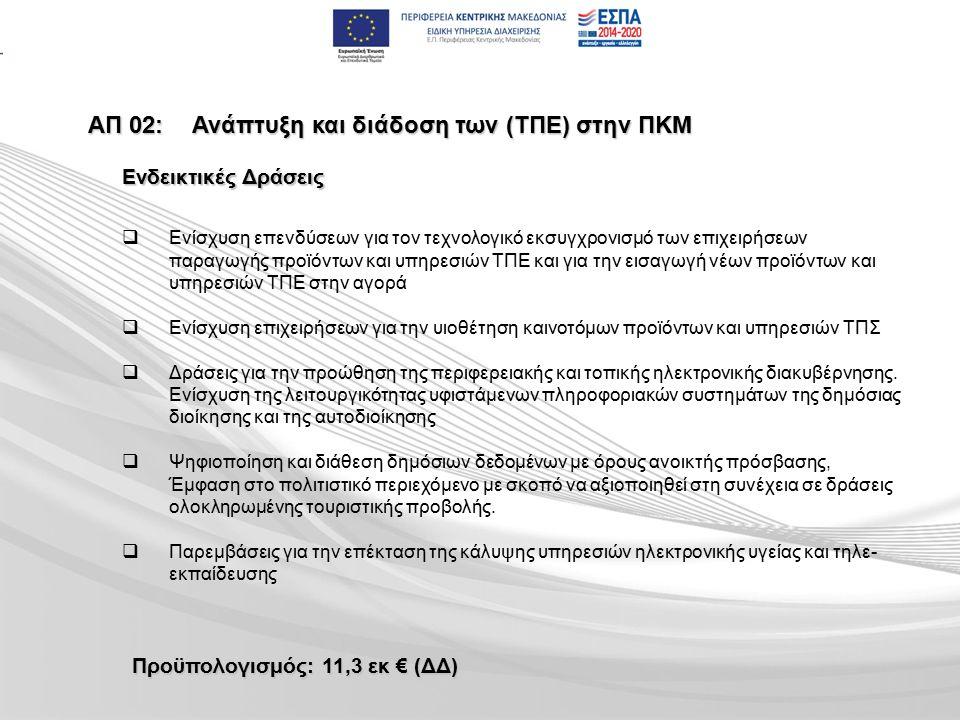 ΑΠ 02:Ανάπτυξη και διάδοση των (ΤΠΕ) στην ΠΚΜ   Ενίσχυση επενδύσεων για τον τεχνολογικό εκσυγχρονισμό των επιχειρήσεων παραγωγής προϊόντων και υπηρεσιών ΤΠΕ και για την εισαγωγή νέων προϊόντων και υπηρεσιών ΤΠΕ στην αγορά   Ενίσχυση επιχειρήσεων για την υιοθέτηση καινοτόμων προϊόντων και υπηρεσιών ΤΠΣ   Δράσεις για την προώθηση της περιφερειακής και τοπικής ηλεκτρονικής διακυβέρνησης.