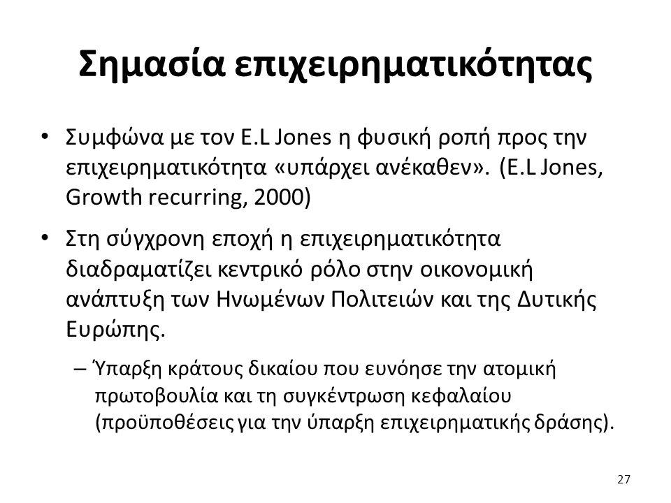 Σημασία επιχειρηματικότητας Συμφώνα με τον E.L Jones η φυσική ροπή προς την επιχειρηματικότητα «υπάρχει ανέκαθεν».