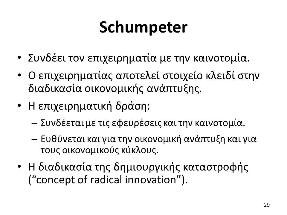 Schumpeter Συνδέει τον επιχειρηματία με την καινοτομία.