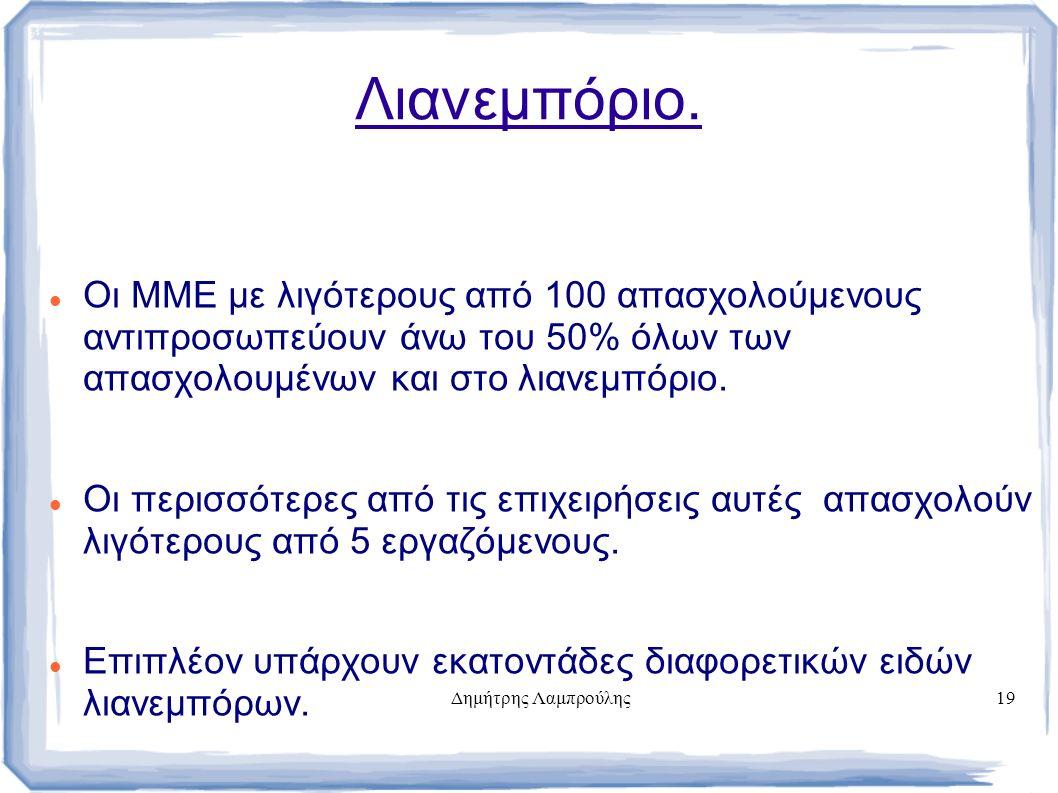 Δημήτρης Λαμπρούλης19 Λιανεμπόριο.