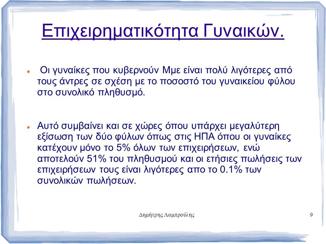 Δημήτρης Λαμπρούλης9 Επιχειρηματικότητα Γυναικών.
