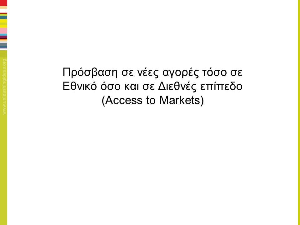 Πρόσβαση σε νέες αγορές τόσο σε Εθνικό όσο και σε Διεθνές επίπεδο (Access to Markets)