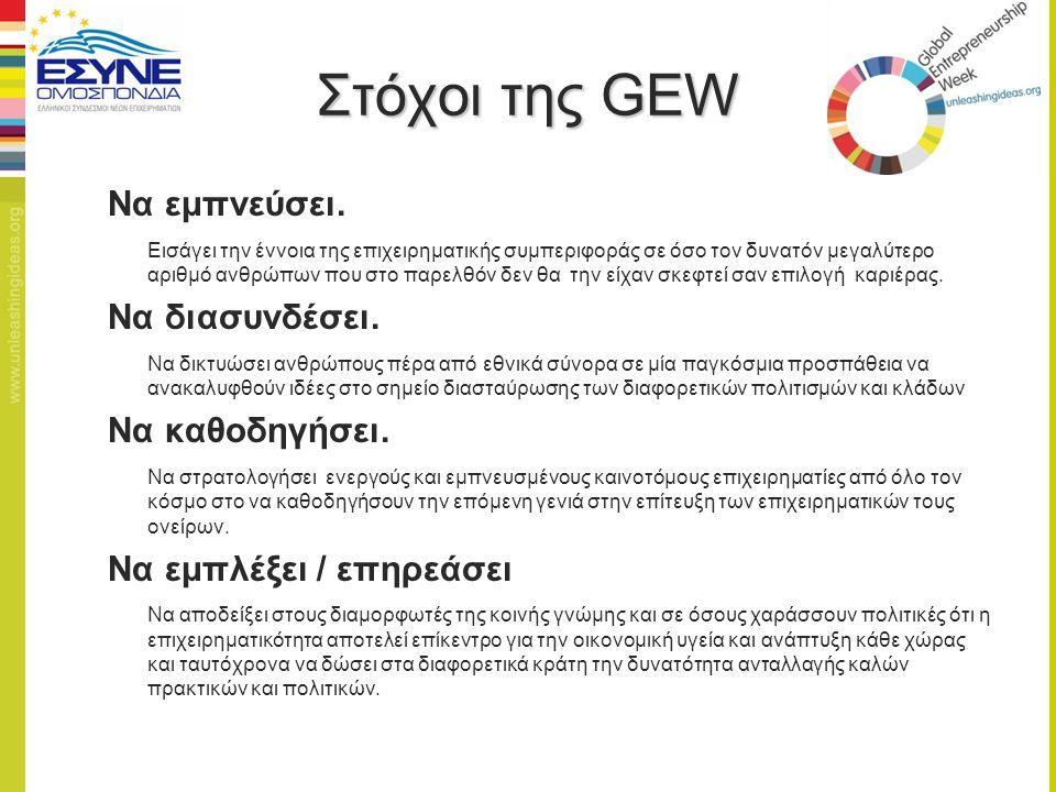 Στόχοι της GEW Να εμπνεύσει. Εισάγει την έννοια της επιχειρηματικής συμπεριφοράς σε όσο τον δυνατόν μεγαλύτερο αριθμό ανθρώπων που στο παρελθόν δεν θα
