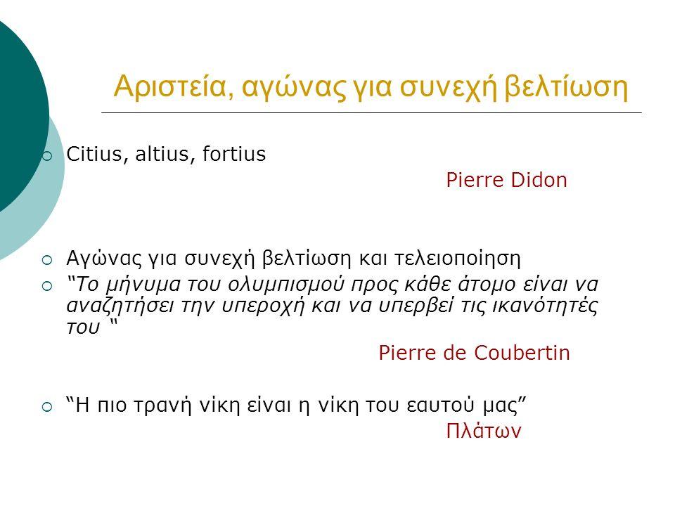 """Αριστεία, αγώνας για συνεχή βελτίωση  Citius, altius, fortius Pierre Didon  Αγώνας για συνεχή βελτίωση και τελειοποίηση  """"Το μήνυμα του ολυμπισμού"""