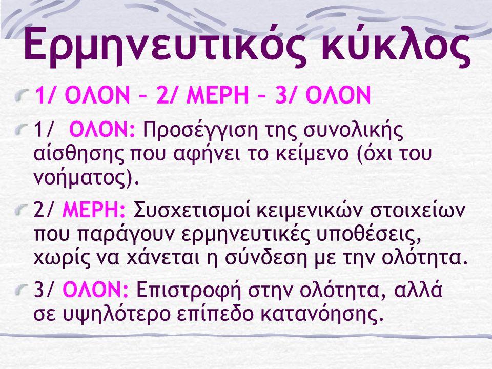 ΕΡΩΤΗΣΕΙΣ 24) α) Ποια είναι η θεμελιώδης διαφορά ανάμεσα στις έννοιες «εξήγηση» και «κατανόηση»; β) Πώς η έννοια της «κατανόησης» συνδέεται με την ερμηνευτική μέθοδο, ποια δηλαδή χαρακτηριστικά της δεύτερης φωτίζει; 25) α) Τι είναι ο «ερμηνευτικός κύκλος» και πώς «μεταφράστηκε» σε σχήμα διδακτικής πορείας; β) Ποια προβλήματα της προσέγγισης των λογοτεχνικών κειμένων μπορεί να μετριάσει αυτό το σχήμα; 26) α) Πώς κατανοείτε τη φράση «Η ερμηνευτική ως ανάδειξη της σχέσης μορφής – περιεχομένου»; β) ποια από τις ακόλουθες εκφωνήσεις/ερωτήσεις απηχεί καλύτερα το πνεύμα της ερμηνευτικής μεθόδου: i) Πώς αποδίδεται με συγκεκριμένα λεκτικά σύμβολα η σχέση ανάμεσα στον πρωταγωνιστή και τη μητέρα του;ή ii) Αν συσχετίσετε τα χ, ψ, μοτίβα κ σύμβολα, τι υπόθεση κάνετε για τη σχέση ανάμεσα στον πρωταγωνιστή και τη μητέρα του;»