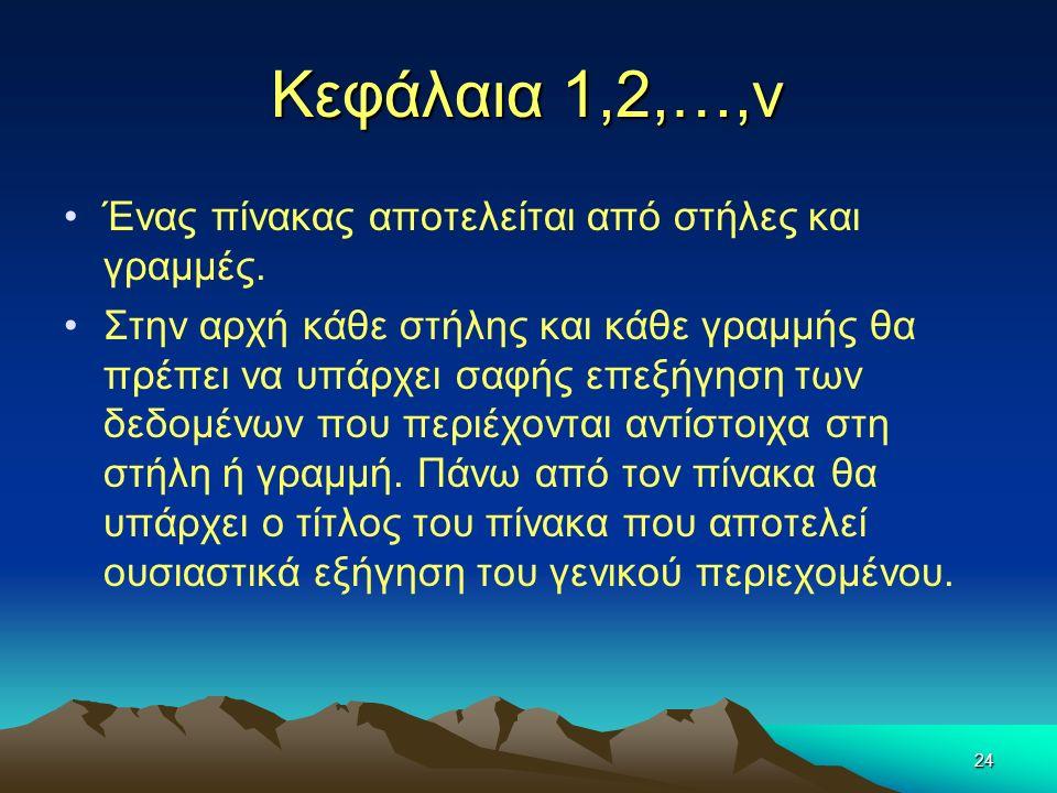 24 Κεφάλαια 1,2,…,ν Ένας πίνακας αποτελείται από στήλες και γραμμές. Στην αρχή κάθε στήλης και κάθε γραμμής θα πρέπει να υπάρχει σαφής επεξήγηση των δ